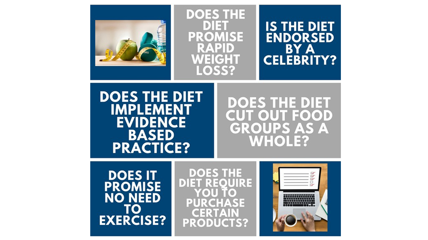 Fad Diet Screening Tool Image